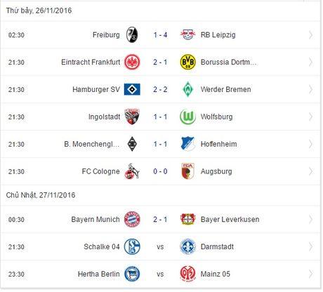 Hummels toa sang dua Hum xam vuot ai Leverkusen - Anh 6