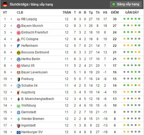 Hummels toa sang dua Hum xam vuot ai Leverkusen - Anh 7