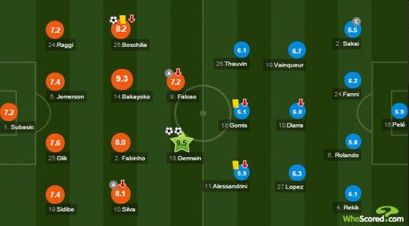 Vong 14 Ligue 1: Huy diet Marseille, Monaco tuyen chien voi Nice - Anh 2