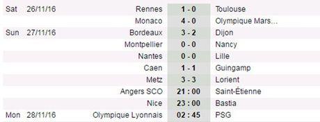Vong 14 Ligue 1: Huy diet Marseille, Monaco tuyen chien voi Nice - Anh 3