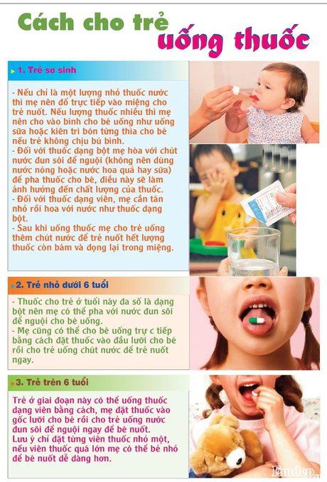 Sai lam tai hai khi cho tre uong thuoc co the 'lay mang' tre - Anh 5