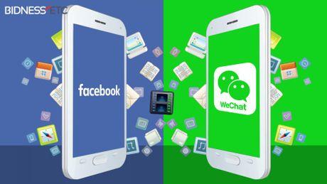 Facebook khong co cua thanh cong tai Trung Quoc - Anh 2