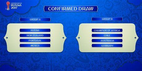 Boc tham Confederations Cup 2017: Bo Dao Nha de tho, Duc gap Chile - Anh 2