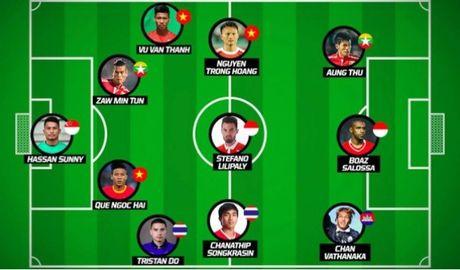 DT Viet Nam ap dao o doi hinh vong bang AFF Cup 2016 - Anh 1