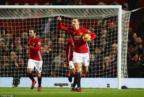 Man United 1-1 West Ham: Ma am Old Trafford - Anh 1