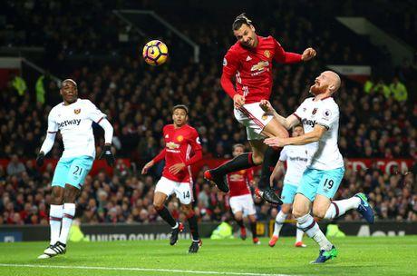 Mourinho lai len khan dai ngoi nhin Manchester United danh roi 2 diem - Anh 4