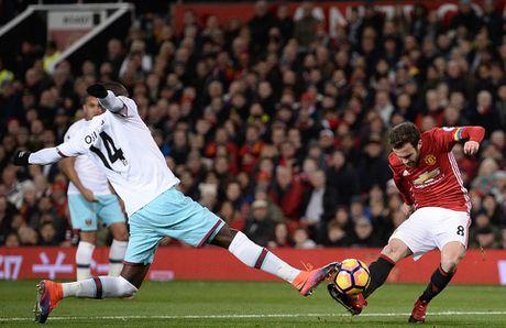 Mourinho lai len khan dai ngoi nhin Manchester United danh roi 2 diem - Anh 6