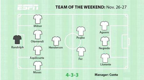 DHTB vong 13 Premier League: Co Pogba, khong Sanchez - Anh 4