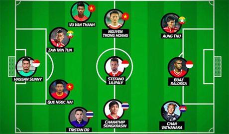 3 tuyen thu Viet Nam lot vao doi hinh tieu bieu vong bang AFF Cup 2016 - Anh 2