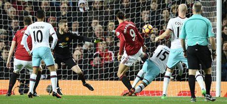 Bi West Ham cam hoa, M.U xa dan Top 4 - Anh 3