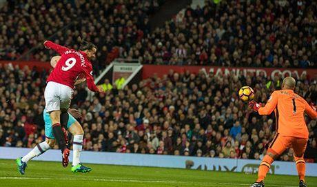 Bi West Ham cam hoa, M.U xa dan Top 4 - Anh 4