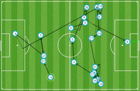 Bi West Ham cam hoa, M.U xa dan Top 4 - Anh 6