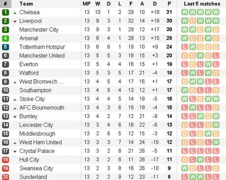 Old Trafford - noi chap canh cho nhung thu mon vo danh - Anh 13