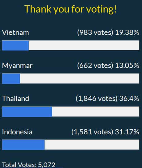 Tuyen Viet Nam khong gay an tuong manh nhu Indonesia - Anh 2