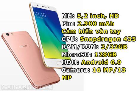 Oppo ra mat smartphone camera selfie 13 MP, RAM 3 GB, gia hon 5 trieu - Anh 1
