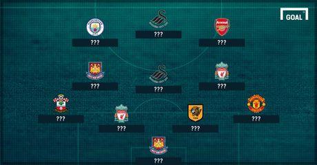 Doi hinh xuat sac nhat vong 13 Premier League: Vinh danh Sergio Aguero - Anh 1