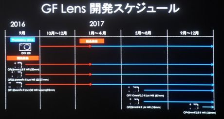 Day la tieng man trap cua chiec may anh medium format dau tien cua Fujifilm - Anh 1