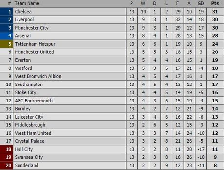 Liverpool nhan tin soc tu Coutinho - Anh 2