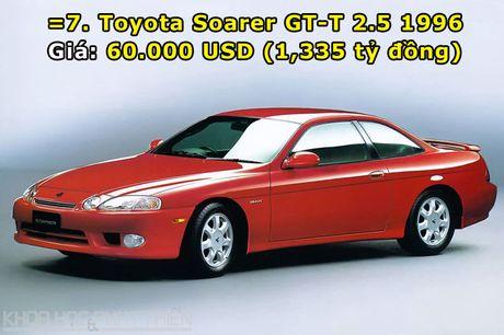 Top 10 sieu xe dat nhat trong lich su hang Toyota - Anh 7