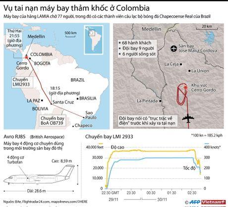 Vu tai nan may bay tham khoc tai Colombia - Anh 1