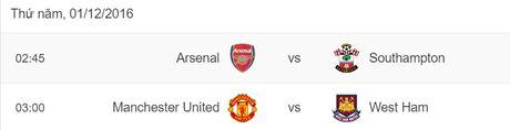 02h45 01/12, Arsenal vs Southampton: Cuoc choi cua lop tre - Anh 6