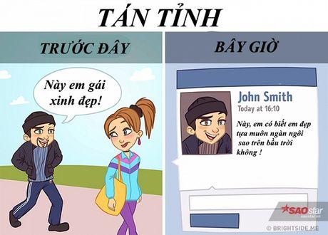 8 vi du dien hinh minh chung Internet da thay doi cuoc song chung ta nhu the nao! - Anh 3