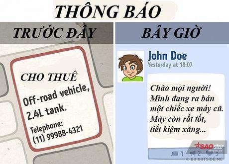 8 vi du dien hinh minh chung Internet da thay doi cuoc song chung ta nhu the nao! - Anh 6