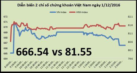 Chung khoan 24: Du an Ca Na cua HSG duoc vao quy hoach Bo Cong thuong - Anh 2