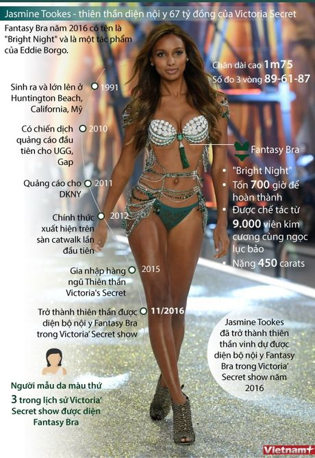 Jasmine Tookes - Thien than dien noi y 67 ty dong - Anh 1