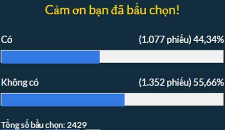 CDV DNA khong tin Cong Vinh se lap ky luc o AFF Cup - Anh 2