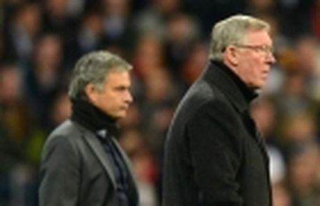 Mourinho – Man United: Ngoai tien ra thi con gi nua? - Anh 7