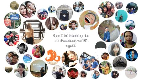 Phat sot voi Facebook 'Year In Review 2016' moi - Anh 1