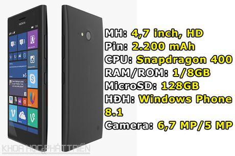 Nokia Lumia 730 giam gia hap dan - Anh 1