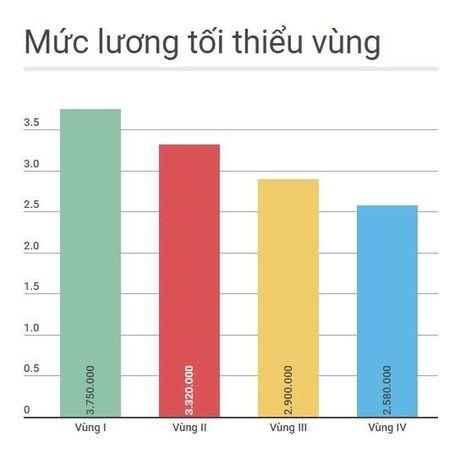 Nu sinh hoi luong 2.000 USD: 'Toi khong ao tuong suc manh' - Anh 2