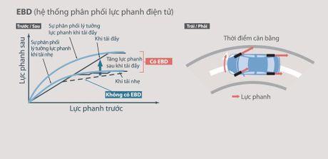 Cac trang bi an toan khong the thieu tren oto - Anh 4