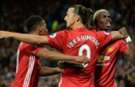 Chiu nghe loi Mourinho, ai cung song khoe tai M.U - Anh 4