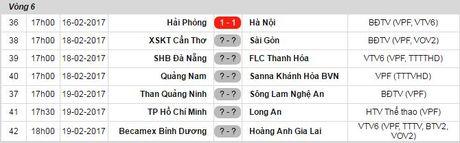 HAGL dat niem tin vao Cong Phuong khi gap Binh Duong - Anh 2