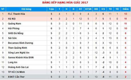 HAGL dat niem tin vao Cong Phuong khi gap Binh Duong - Anh 3