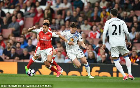 Arsenal - Sunderland: Bung no 10 phut dinh doat - Anh 1