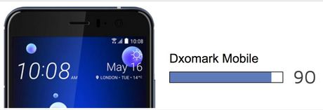 Camera cua HTC U11 duoc DxoMark cham diem ky luc - Anh 2