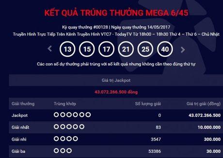 "Ngay 17/5: giai Jackpot hon 50 ty dong gay ""sot"" - Anh 1"
