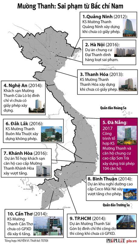 Muong Thanh: Sai pham tu Bac chi Nam - Anh 1
