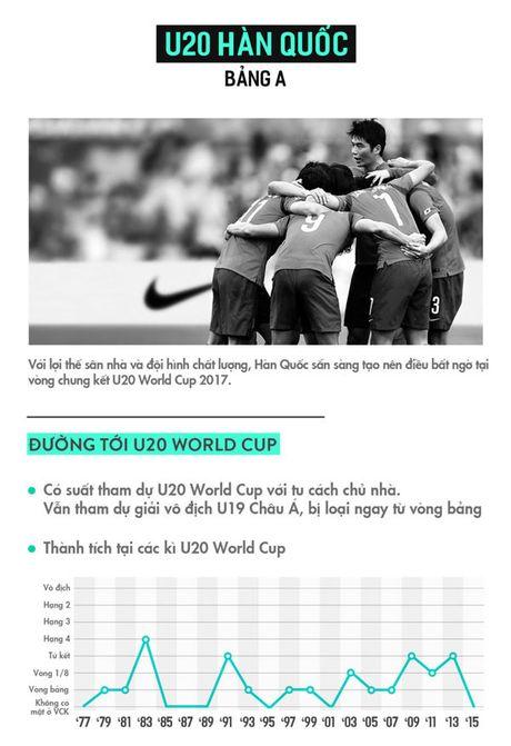 U20 Han Quoc vs U20 Guinea (0-0, H1): Fan nu lam nong khan dai - Anh 12