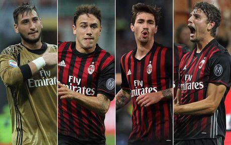 Goc AC Milan: Chat Italia phai dan - Anh 3