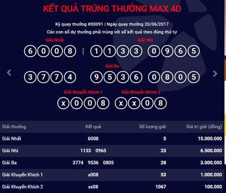 Ket qua xo so dien toan Vietlott ngay 20/6: 5 nguoi trung giai nhat MAX 4D - Anh 1