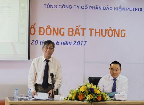 DHDCD bat thuong PGI: Ap dung mo hinh khong Ban kiem soat - Anh 2