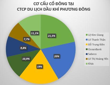 Khach san Phuong Dong 'hoi sinh' sau khi ve tay 'dai gia dieu cay' Le Thanh Than - Anh 2