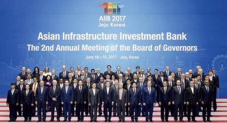 Hoi nghi thuong nien AIIB lan thu hai voi chu de 'Phat trien co so ha tang ben vung' - Anh 1