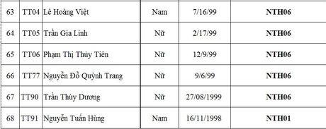 68 thi sinh dau tien trung tuyen DH Ngoai thuong nam 2017 - Anh 6