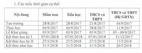 Gia Lai: Ban hanh Ke hoach thoi gian nam hoc 2017 – 2018 - Anh 1